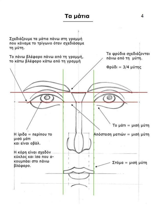 Μάθημα Αγιογραφίας Το πρόσωπο